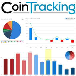 CoinTracking · Bitcoin & Digital Currency Portfolio/Tax Reporting