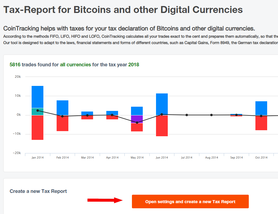 Tax-Report for Bitcoins and otzer Digital Currencies