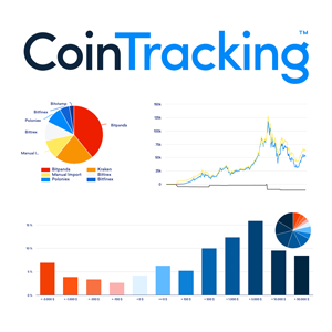 CoinTracking Charts Square